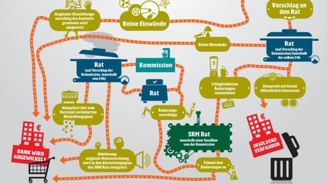 bankenrettungsplan-eu
