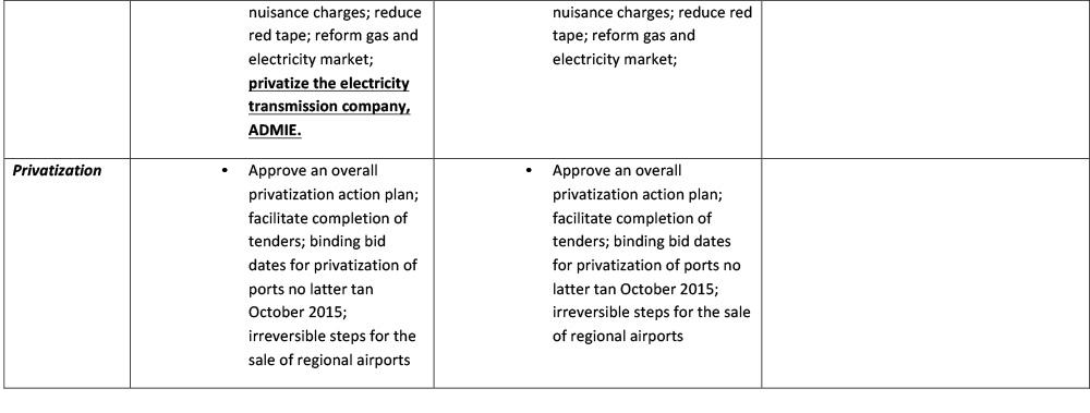 comparison-measures--latest-Greek-proposal-10-July-10