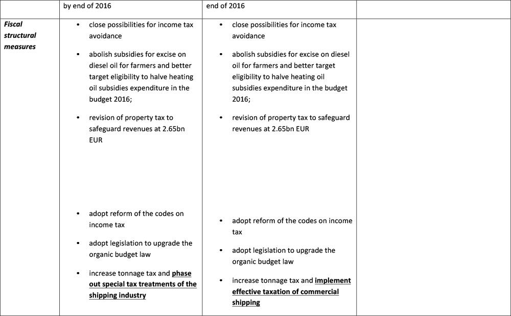 comparison-measures--latest-Greek-proposal-10-July-2