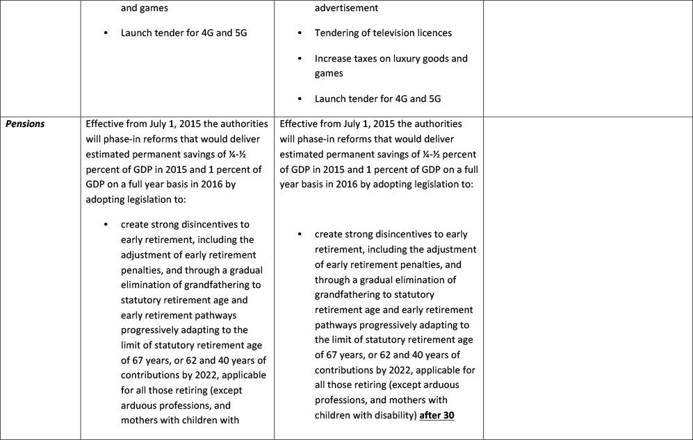 comparison-measures--latest-Greek-proposal-10-July-4