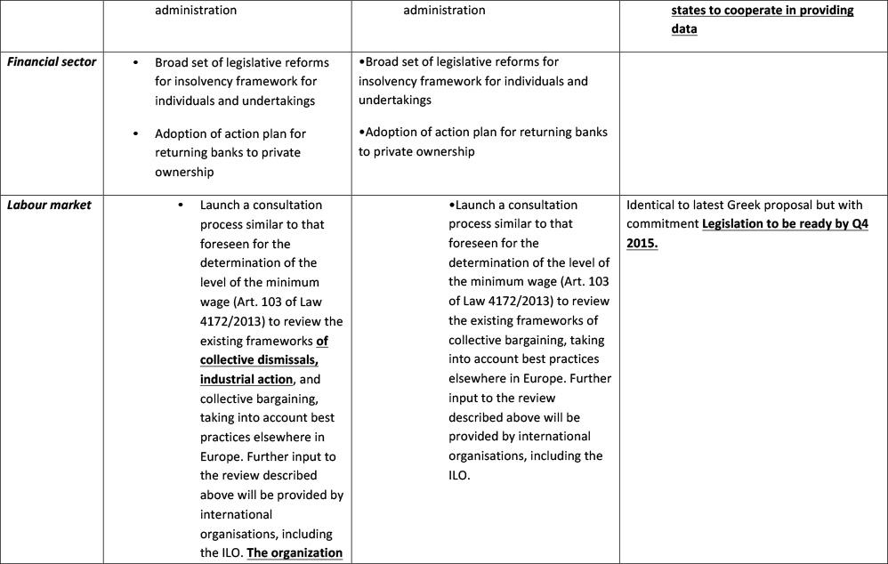 comparison-measures--latest-Greek-proposal-10-July-8