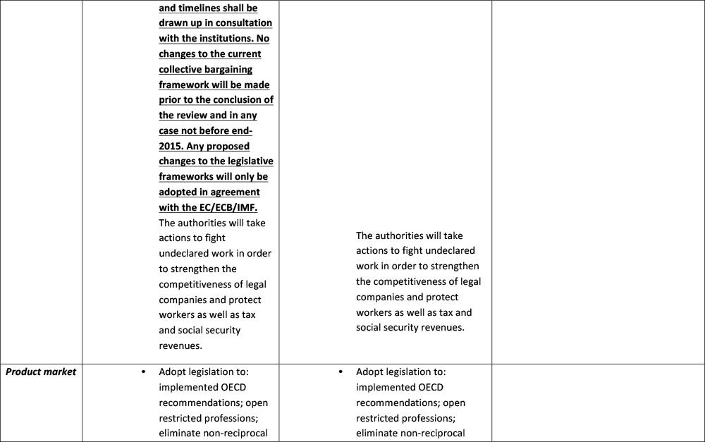 comparison-measures--latest-Greek-proposal-10-July-9